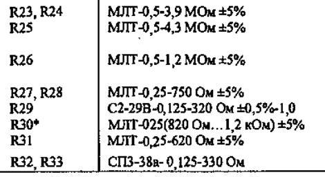 Схема мультиметра Ц43104
