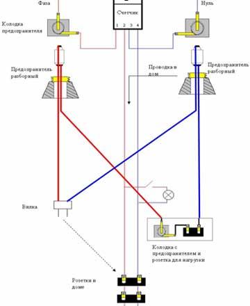 Схему включения счетчика