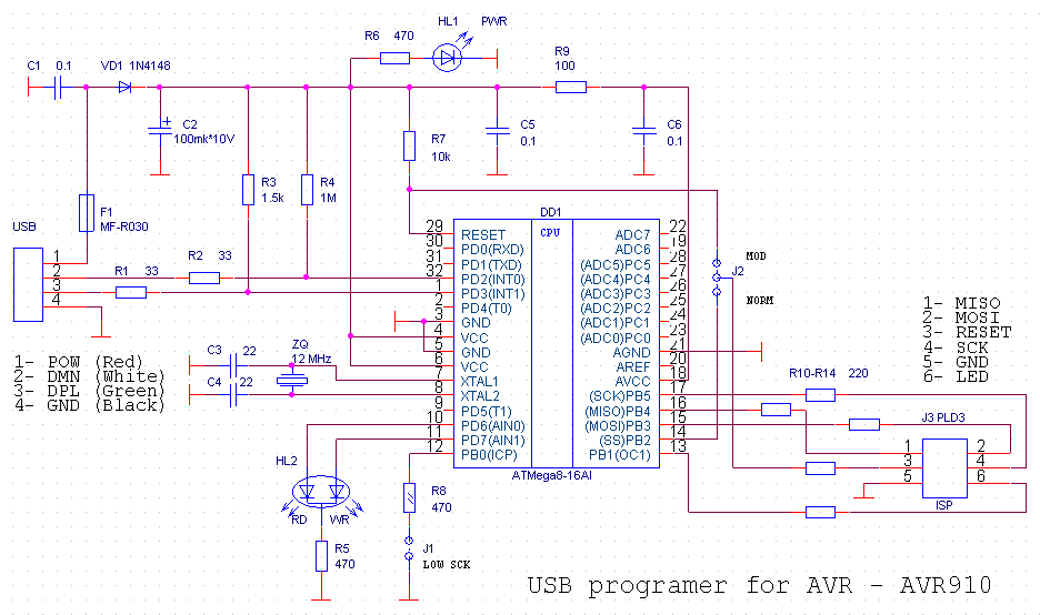 Рис. 3 - Схема устройства