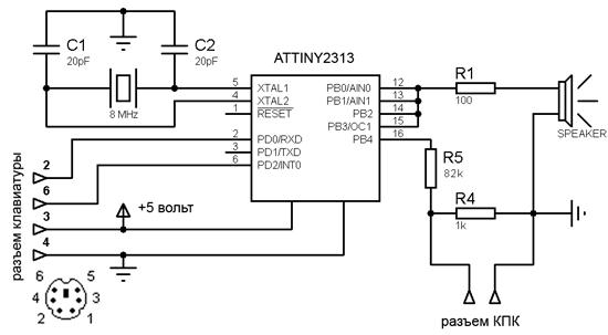 из микроконтроллера AVR