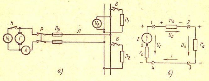 Электрическая цепь и ее схема