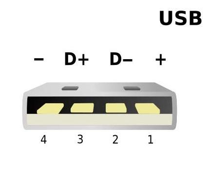 USB_2.0