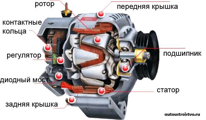 Sony Kv G21m1 Инструкция По Применению