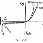 рис34