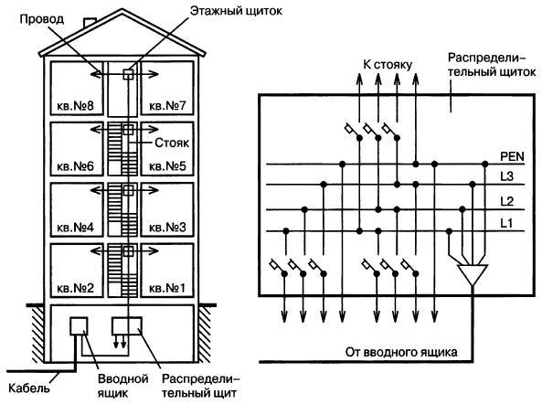 Схема подключения многоквартирного дома фото 595
