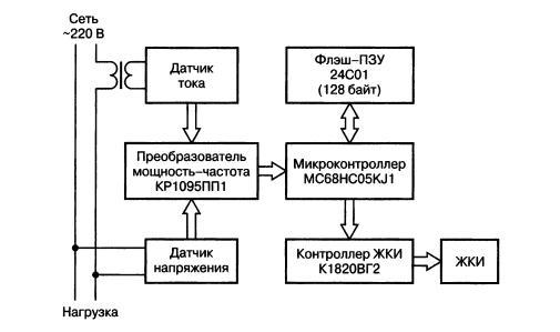 Блок-схема простого