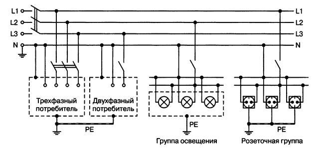Схемы питания трехфазной сети