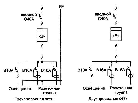 Схемы подключения АВДТ