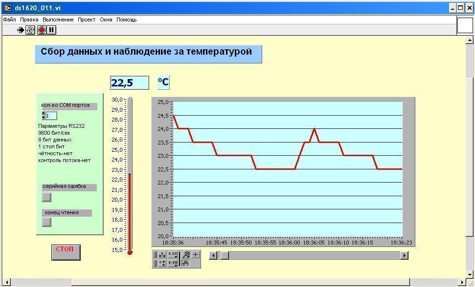 Приложение для связи RS232 с LabVIEW №1