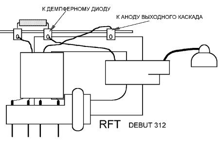 Рис. 3