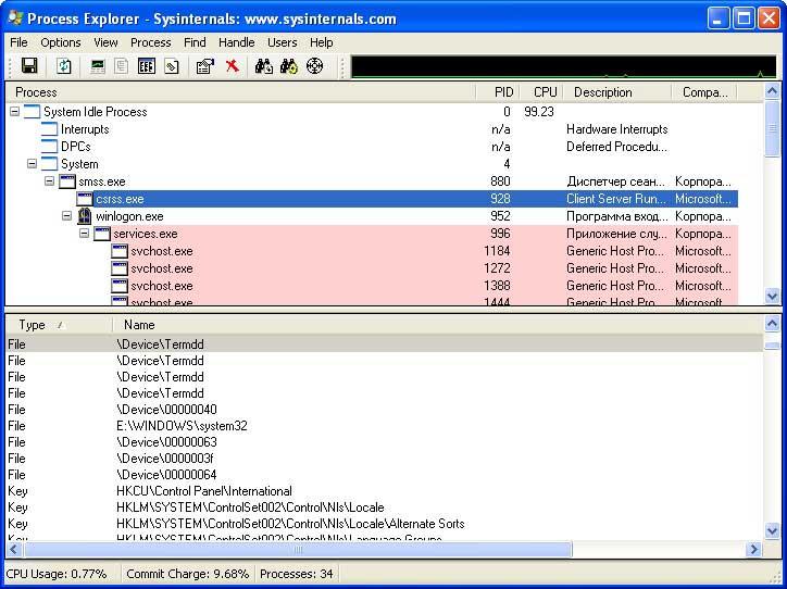 Рис. 4. Process Explorer