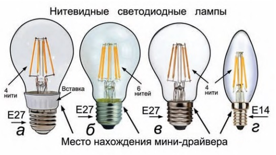 Самые экономичные лампы светодиодные! светодиоды