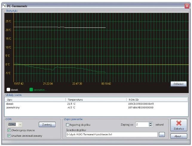 Комп'ютерний реєстратор температури (Інтернет-термометр)